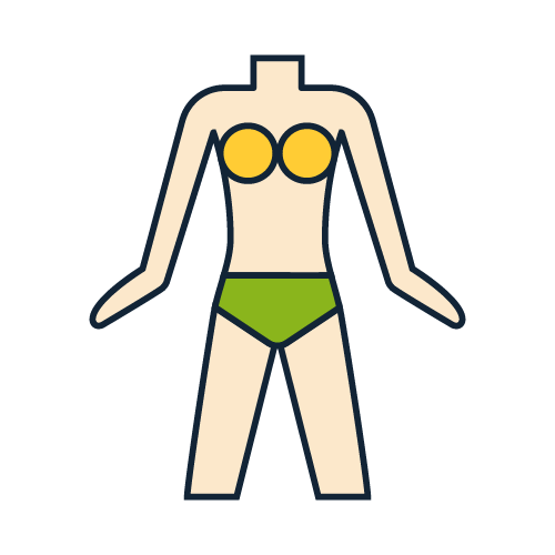 Línea corporal